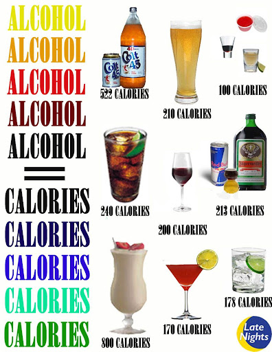 Fat Content In Alcohol 13